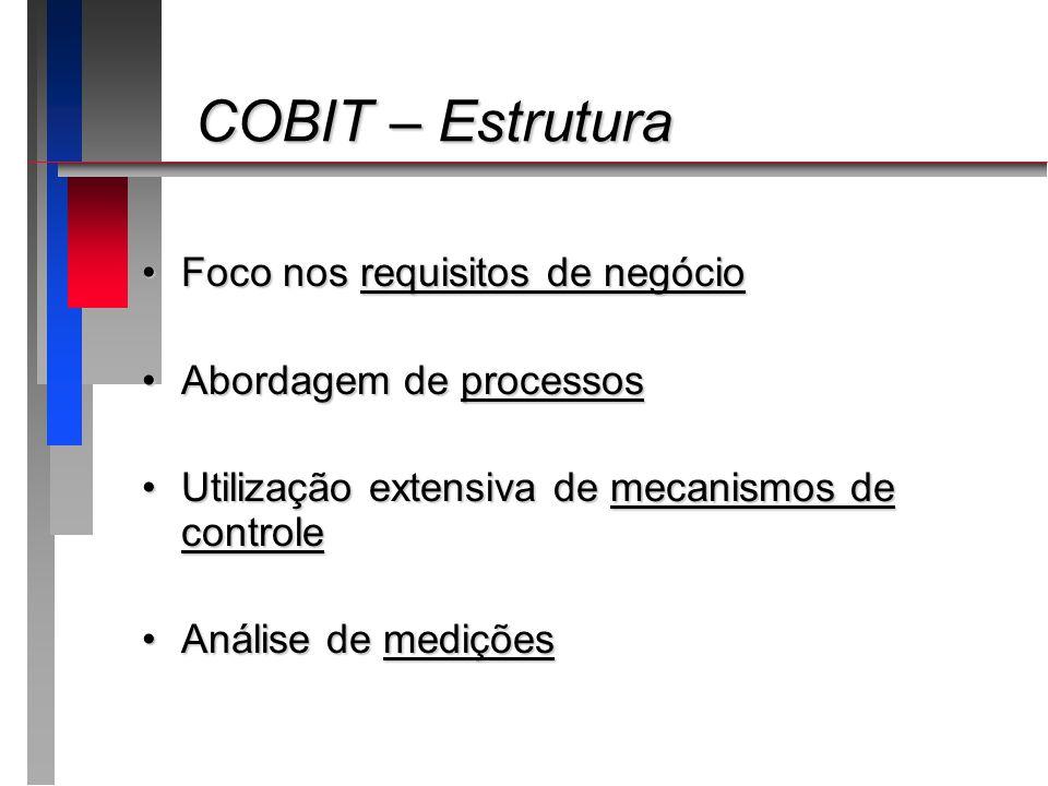 COBIT – Estrutura Foco nos requisitos de negócio