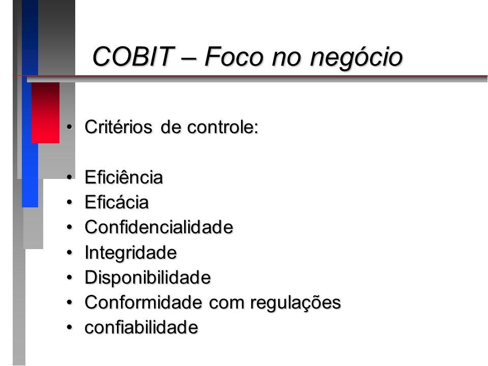 COBIT – Foco no negócio Critérios de controle: Eficiência Eficácia