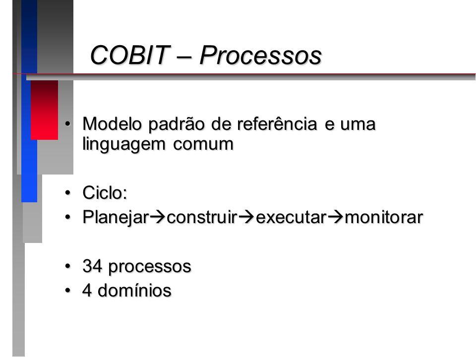 COBIT – Processos Modelo padrão de referência e uma linguagem comum