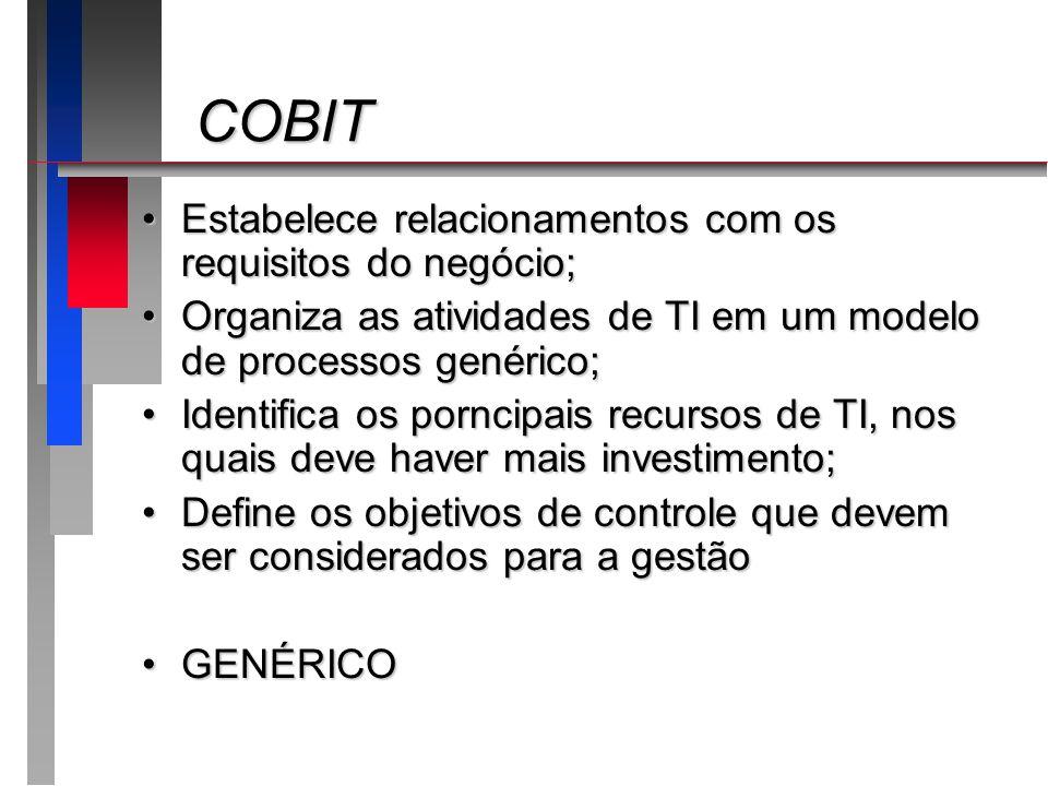 COBIT Estabelece relacionamentos com os requisitos do negócio;