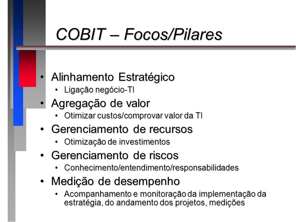 COBIT – Focos/Pilares Alinhamento Estratégico Agregação de valor