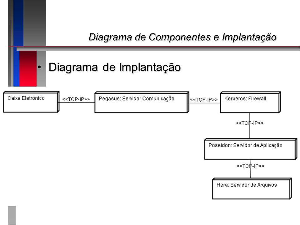 Diagrama de Componentes e Implantação