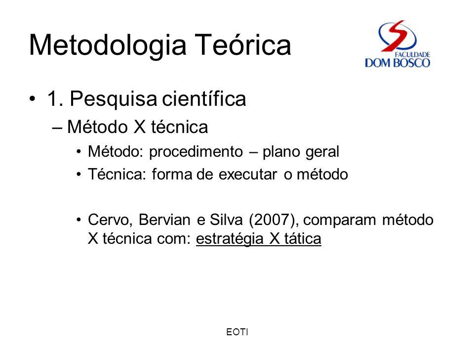 Metodologia Teórica 1. Pesquisa científica Método X técnica