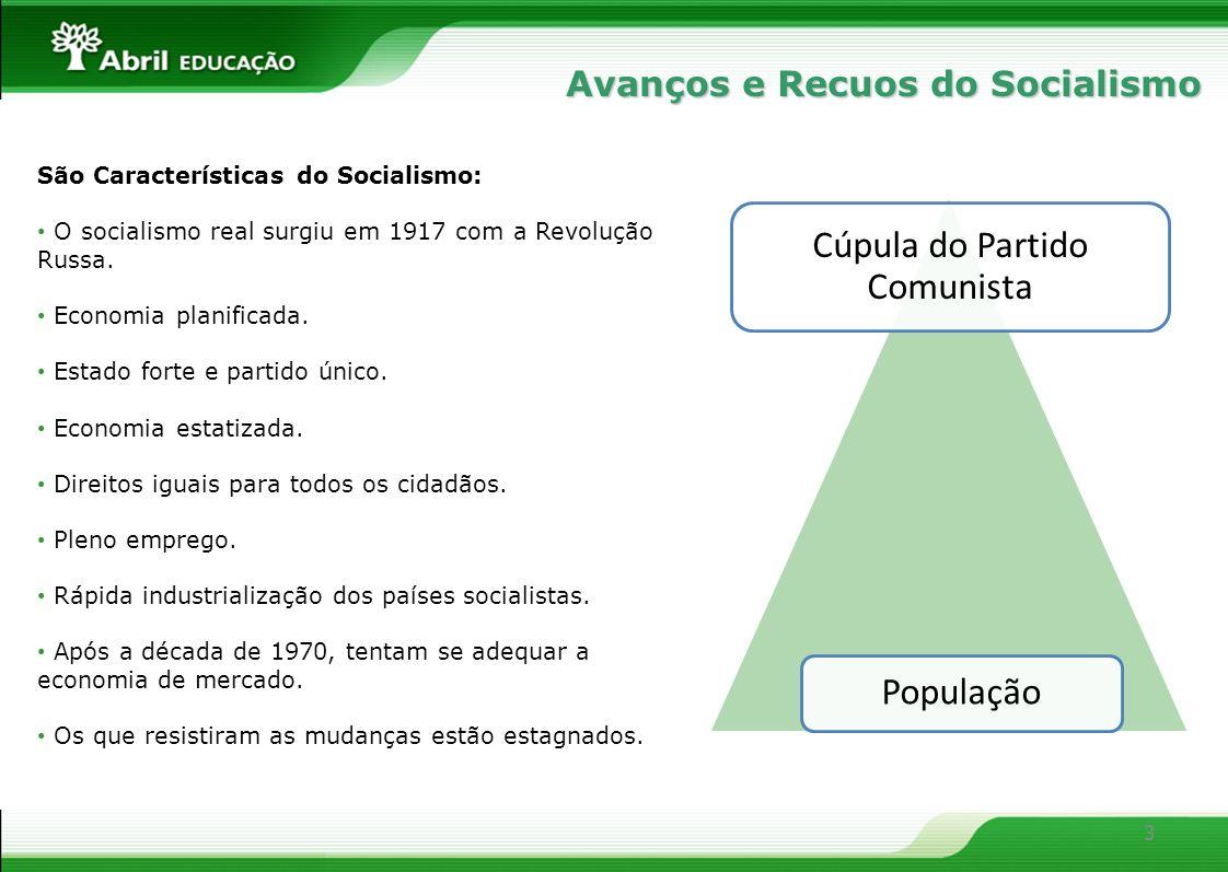 Cúpula do Partido Comunista