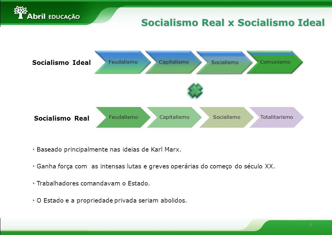 Socialismo Real x Socialismo Ideal