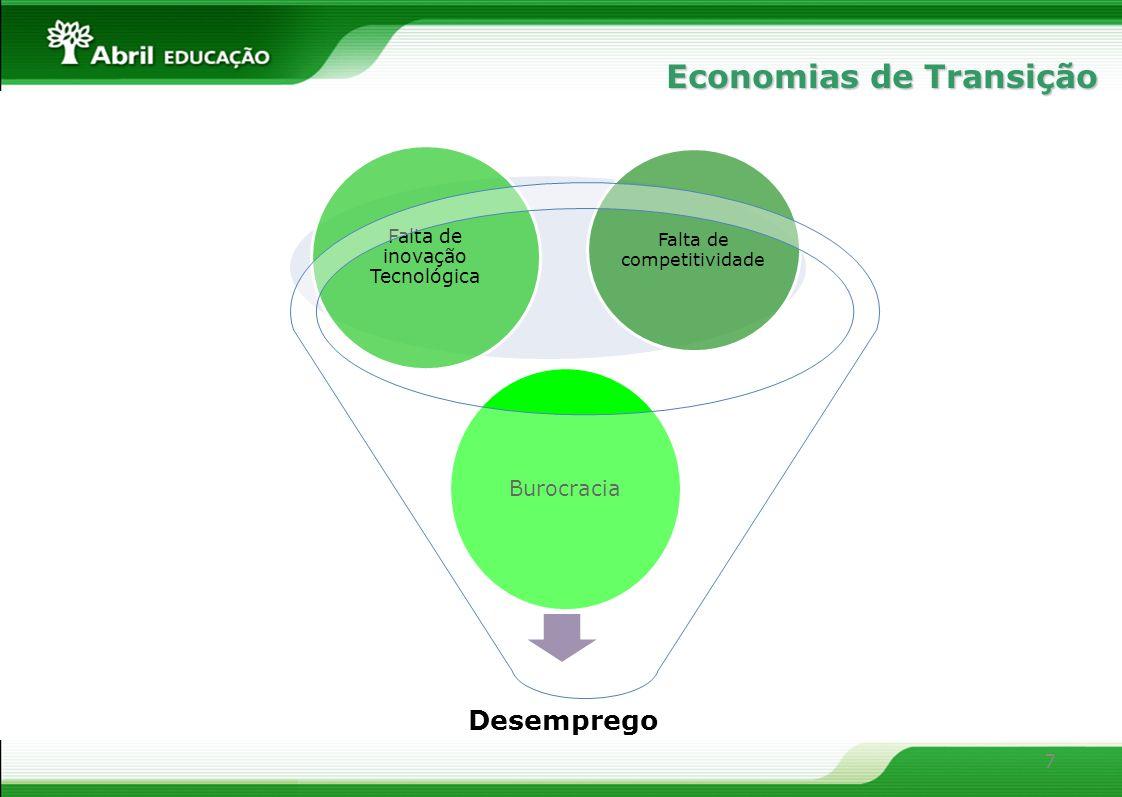 Economias de Transição