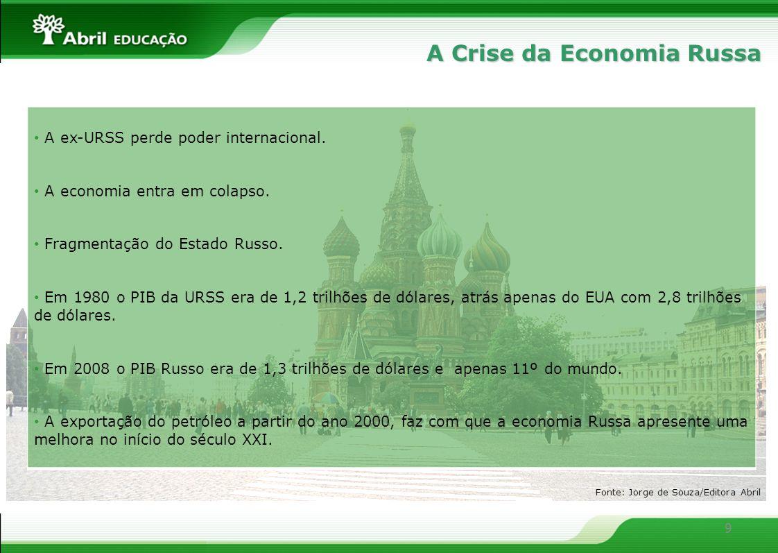 Fonte: Jorge de Souza/Editora Abril
