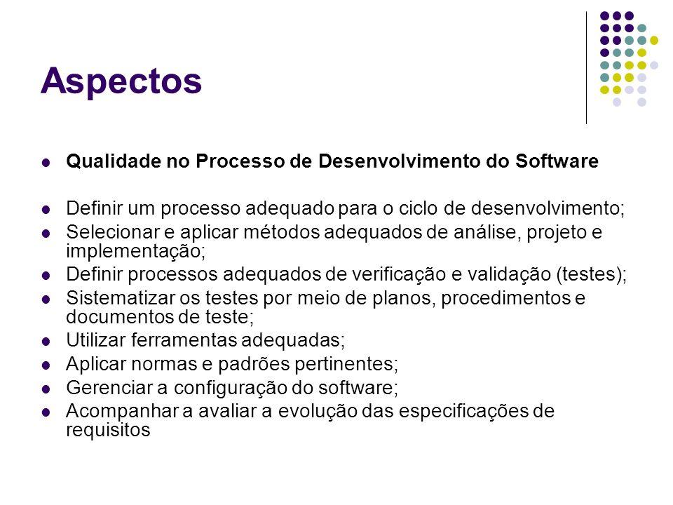 Aspectos Qualidade no Processo de Desenvolvimento do Software