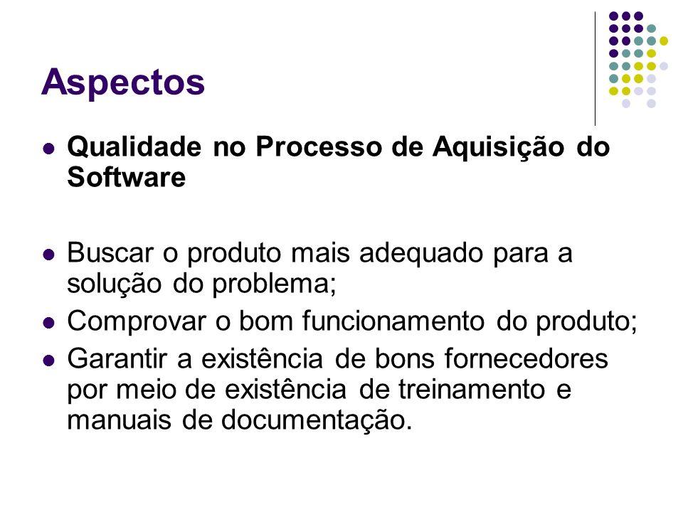 Aspectos Qualidade no Processo de Aquisição do Software