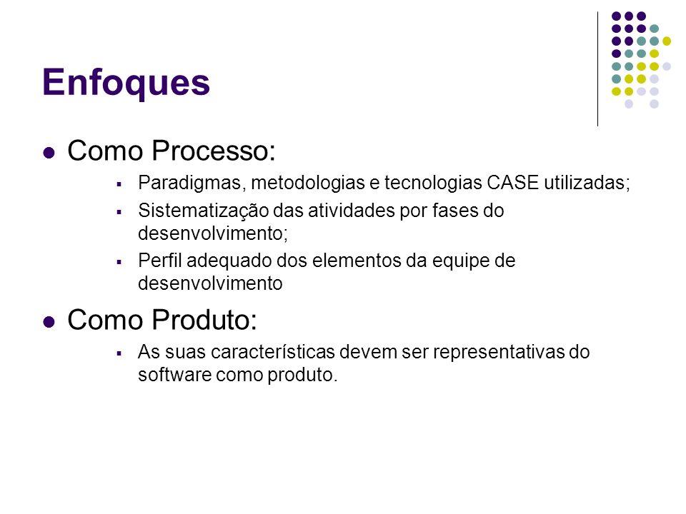 Enfoques Como Processo: Como Produto: