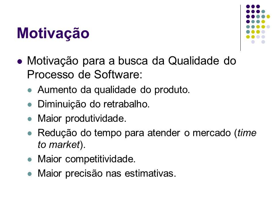 Motivação Motivação para a busca da Qualidade do Processo de Software: