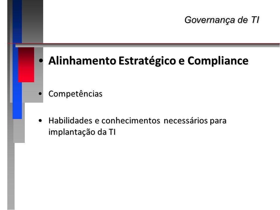 Governança de TI Alinhamento Estratégico e Compliance Competências