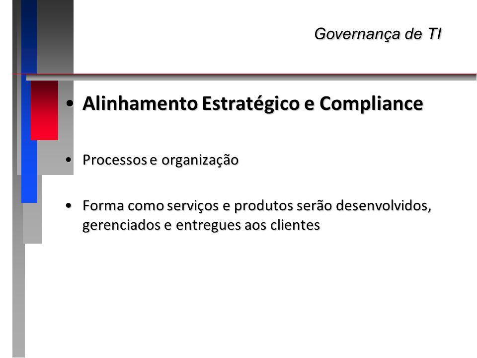 Governança de TI Alinhamento Estratégico e Compliance