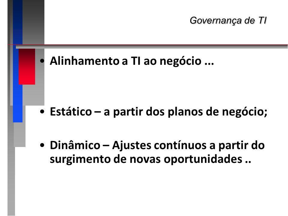 Governança de TI Alinhamento a TI ao negócio ...