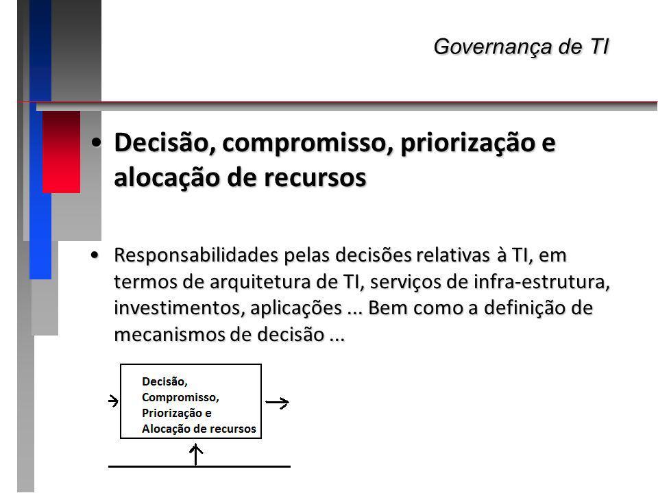 Governança de TI Decisão, compromisso, priorização e alocação de recursos.