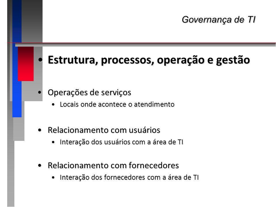 Governança de TI Estrutura, processos, operação e gestão