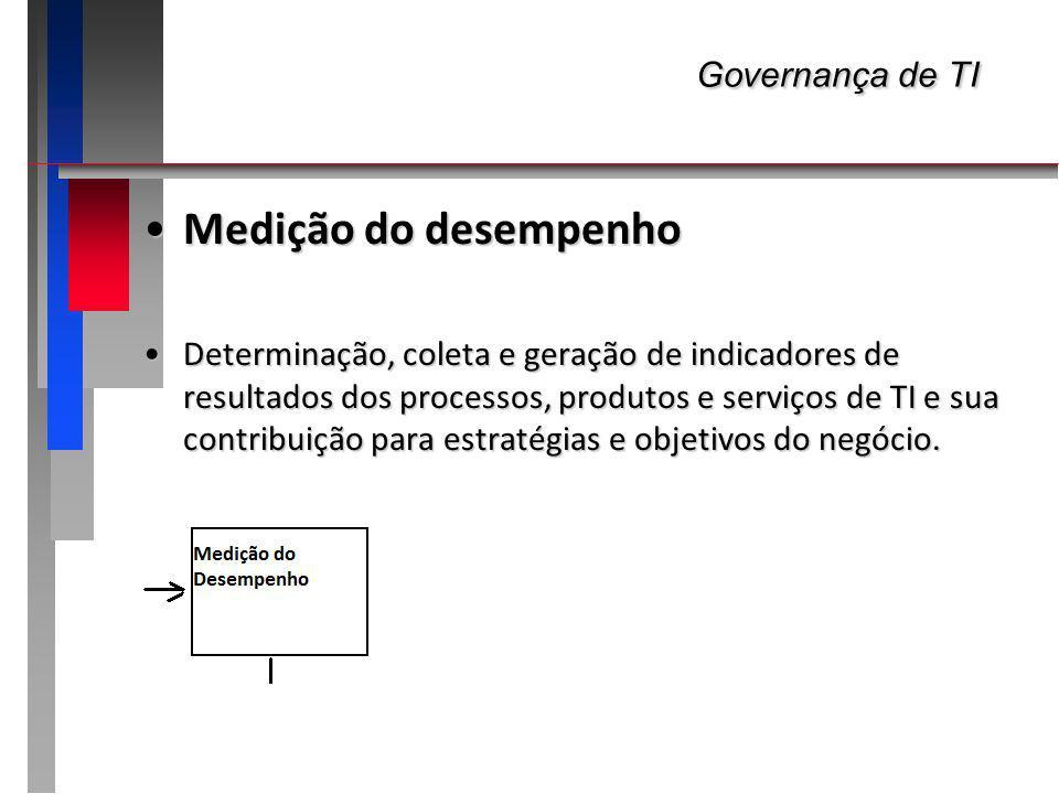Governança de TI Medição do desempenho