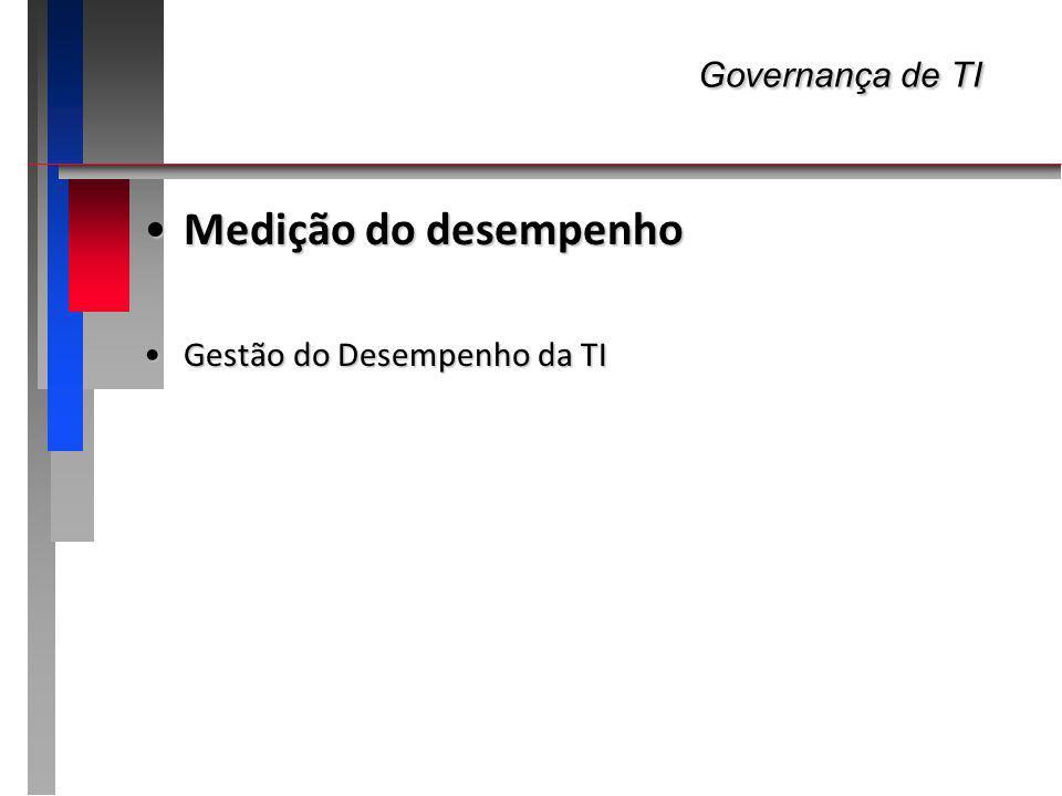 Governança de TI Medição do desempenho Gestão do Desempenho da TI