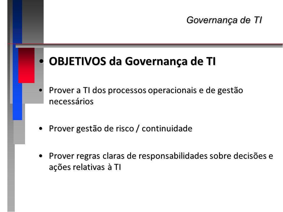 Governança de TI OBJETIVOS da Governança de TI