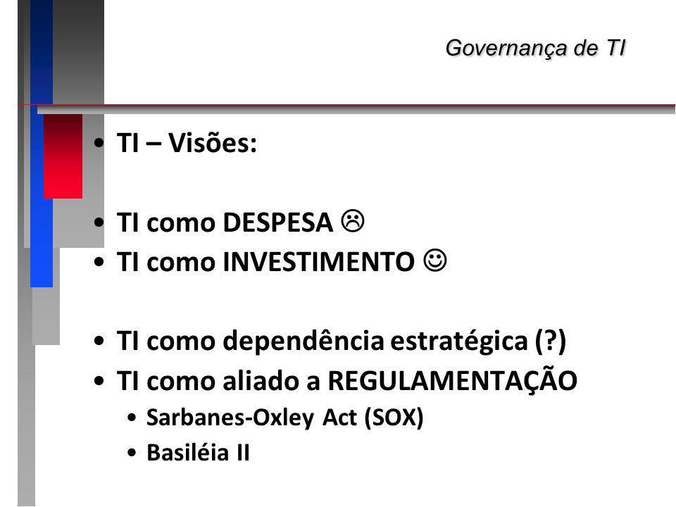 Governança de TI TI – Visões: TI como DESPESA  TI como INVESTIMENTO 
