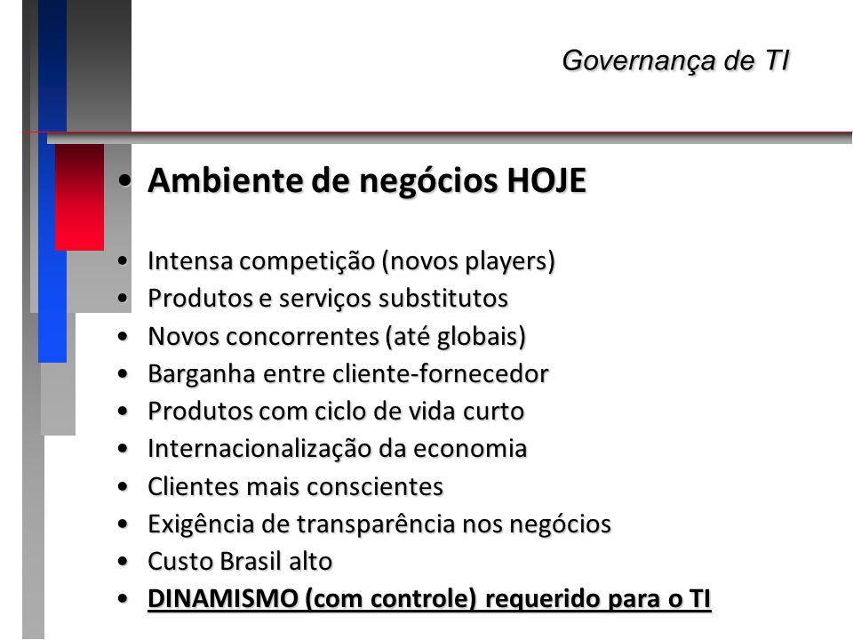Governança de TI Ambiente de negócios HOJE