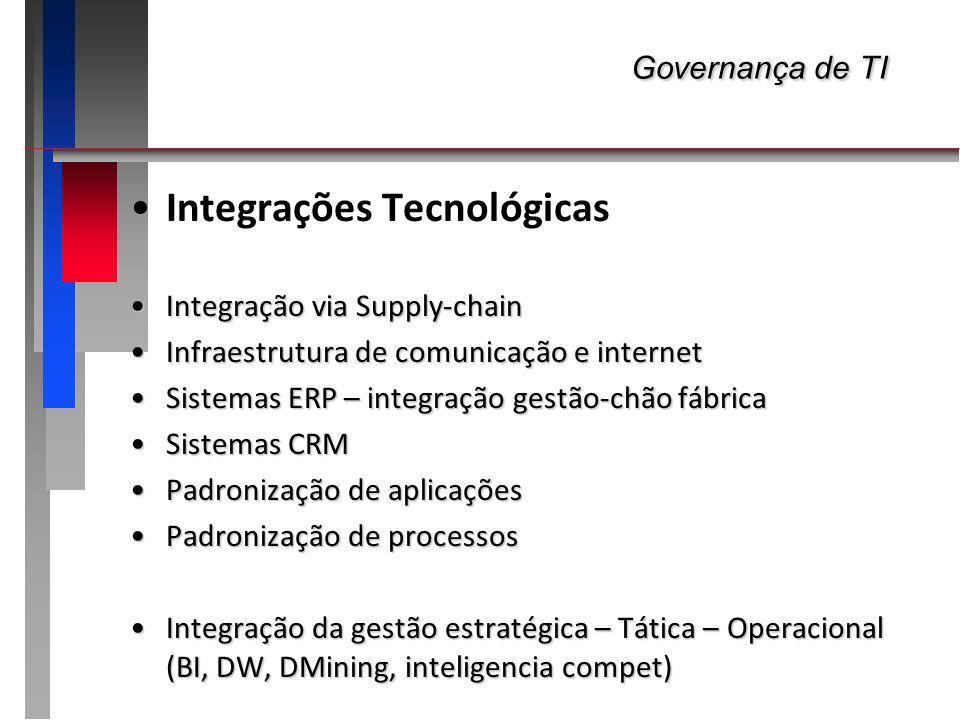 Governança de TI Integrações Tecnológicas Integração via Supply-chain