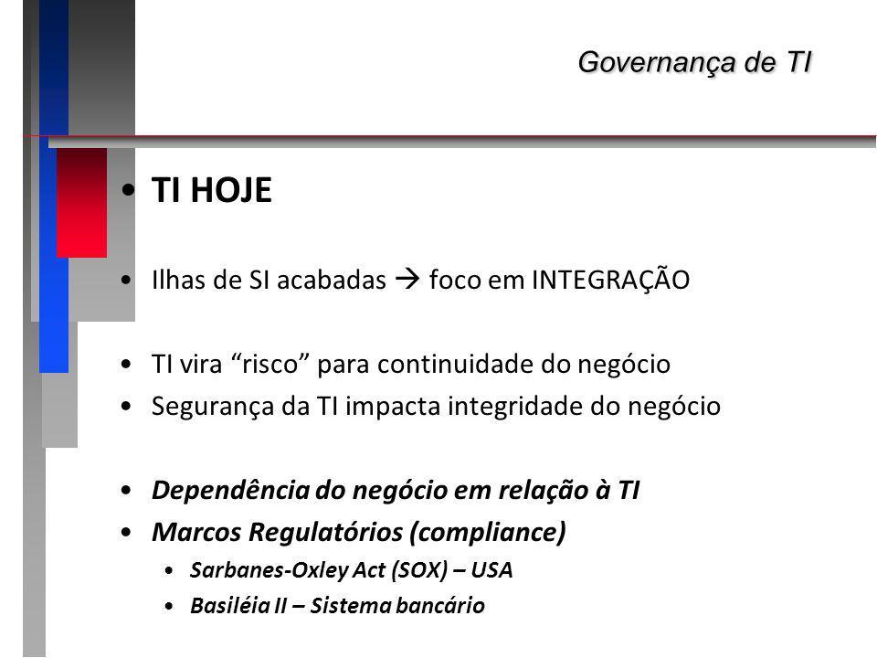 Governança de TI TI HOJE Ilhas de SI acabadas  foco em INTEGRAÇÃO