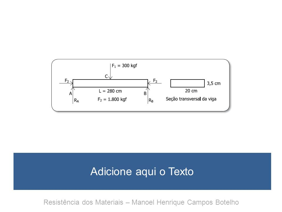 Resistência dos Materiais – Manoel Henrique Campos Botelho