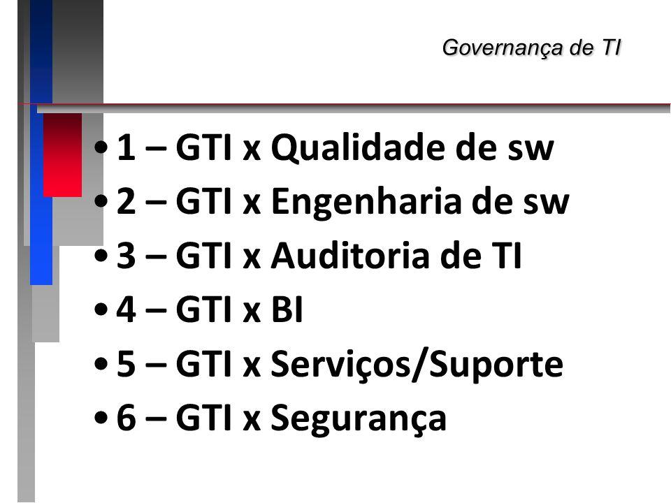 5 – GTI x Serviços/Suporte 6 – GTI x Segurança