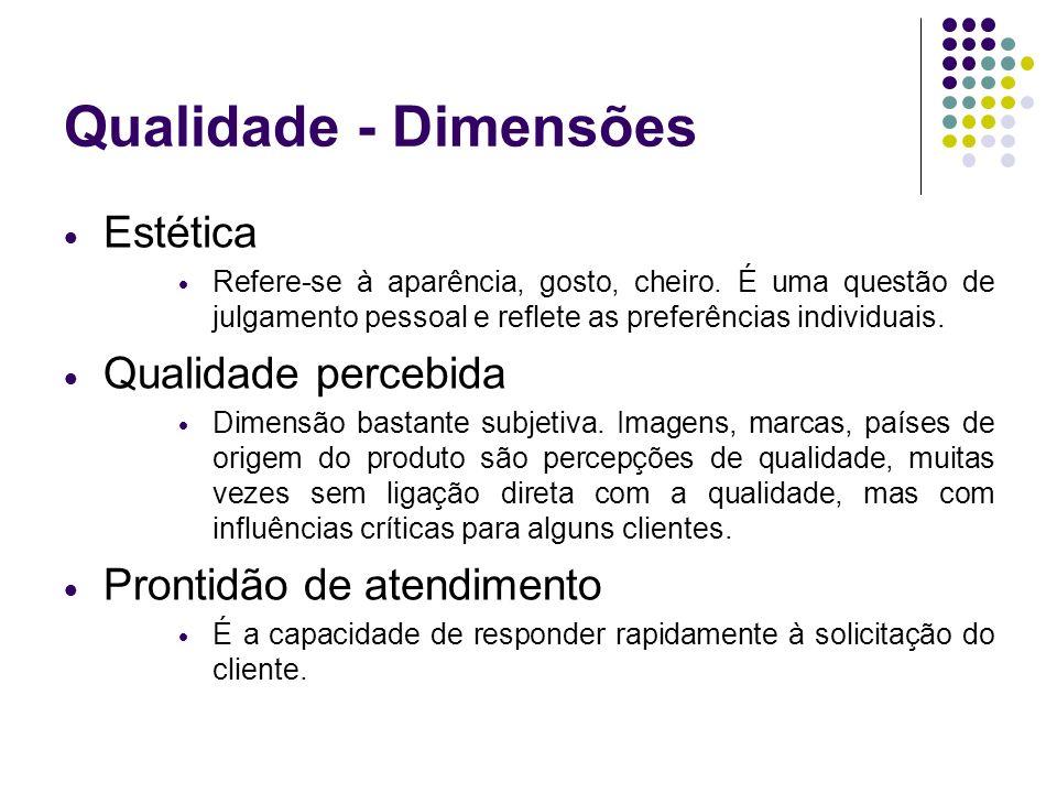Qualidade - Dimensões Estética Qualidade percebida