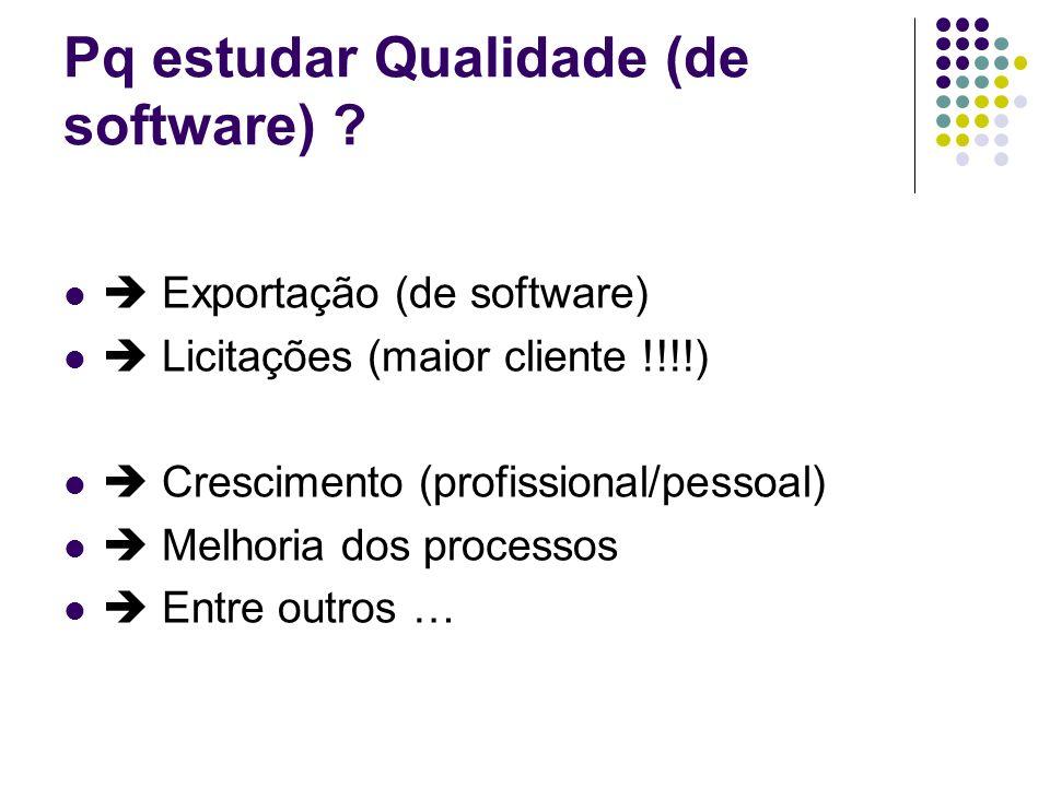 Pq estudar Qualidade (de software)