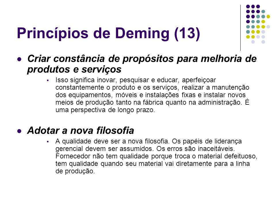 Princípios de Deming (13)