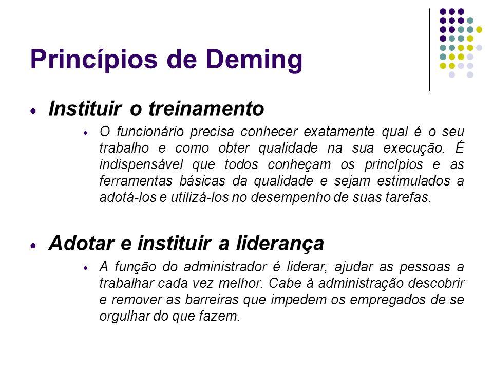 Princípios de Deming Instituir o treinamento