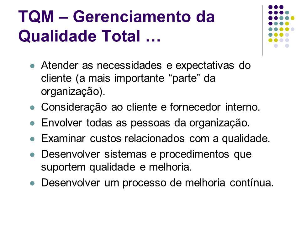 TQM – Gerenciamento da Qualidade Total …