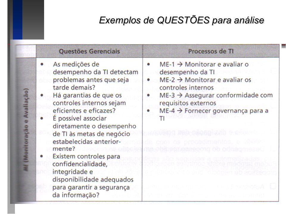 Exemplos de QUESTÕES para análise