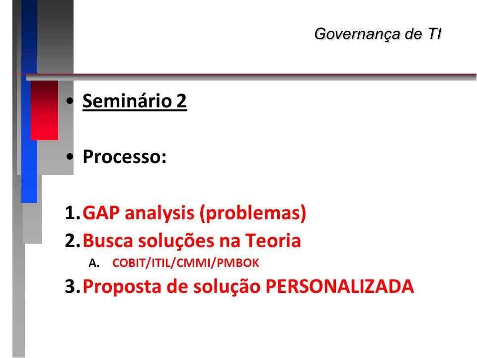 Governança de TI Seminário 2 Processo: GAP analysis (problemas)