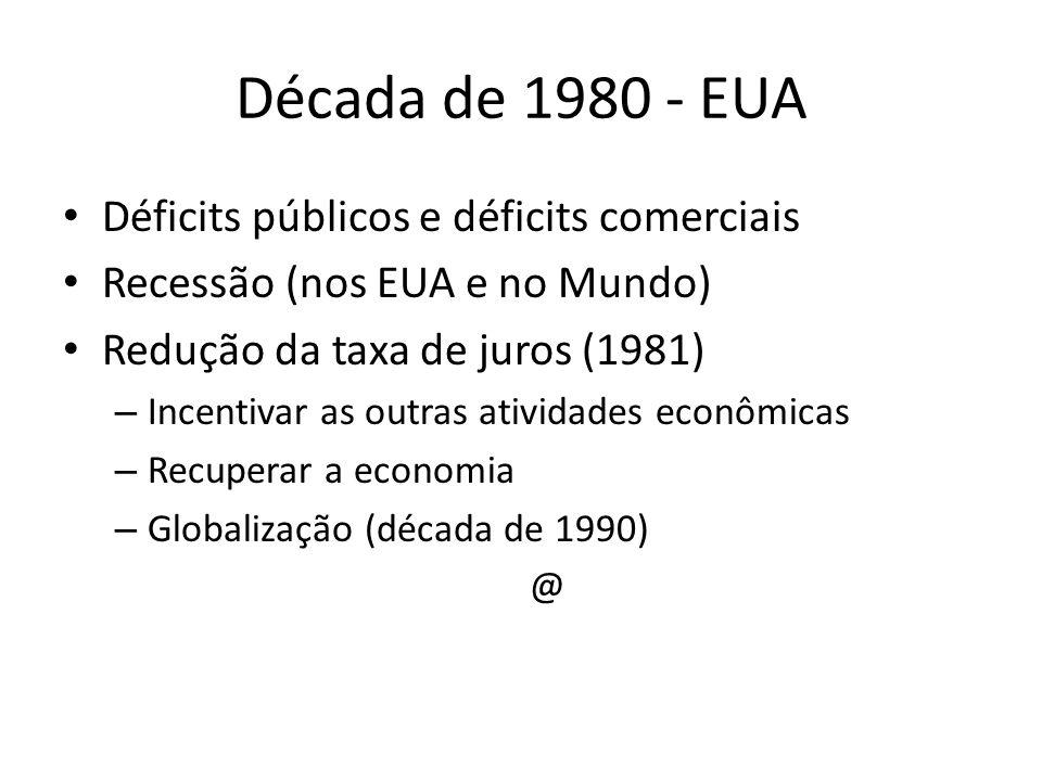 Década de 1980 - EUA Déficits públicos e déficits comerciais
