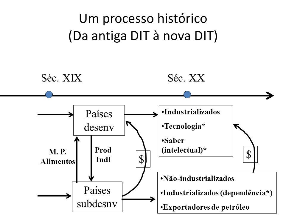 Um processo histórico (Da antiga DIT à nova DIT)