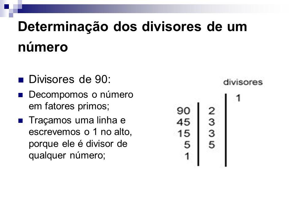 Determinação dos divisores de um número