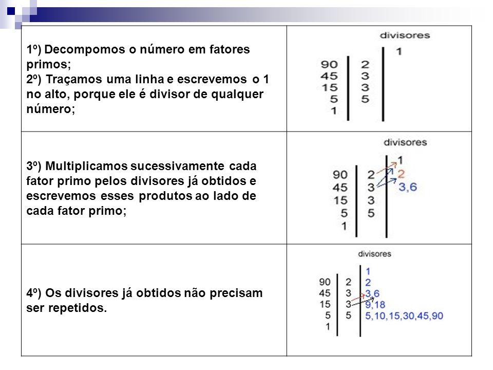 1º) Decompomos o número em fatores primos;