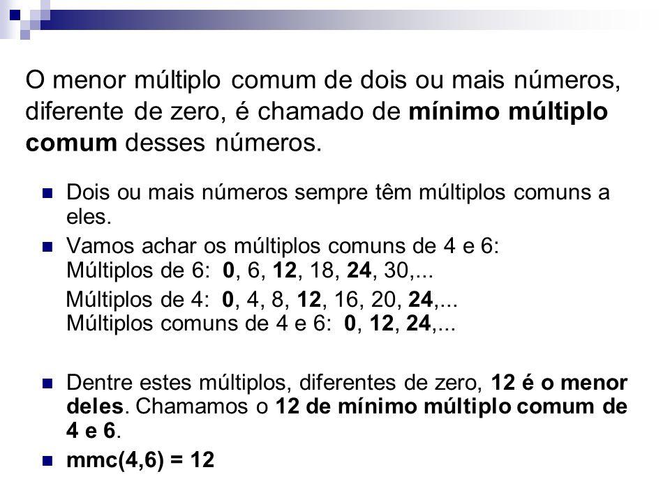 O menor múltiplo comum de dois ou mais números, diferente de zero, é chamado de mínimo múltiplo comum desses números.