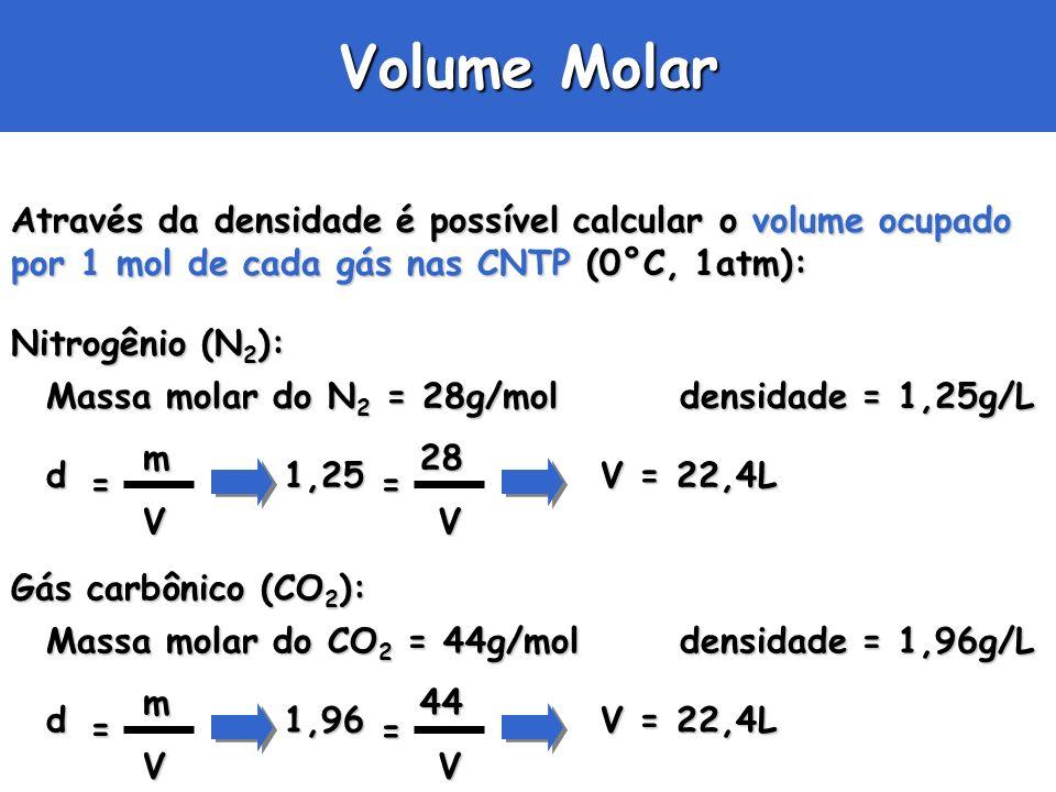 Volume Molar Através da densidade é possível calcular o volume ocupado por 1 mol de cada gás nas CNTP (0°C, 1atm):