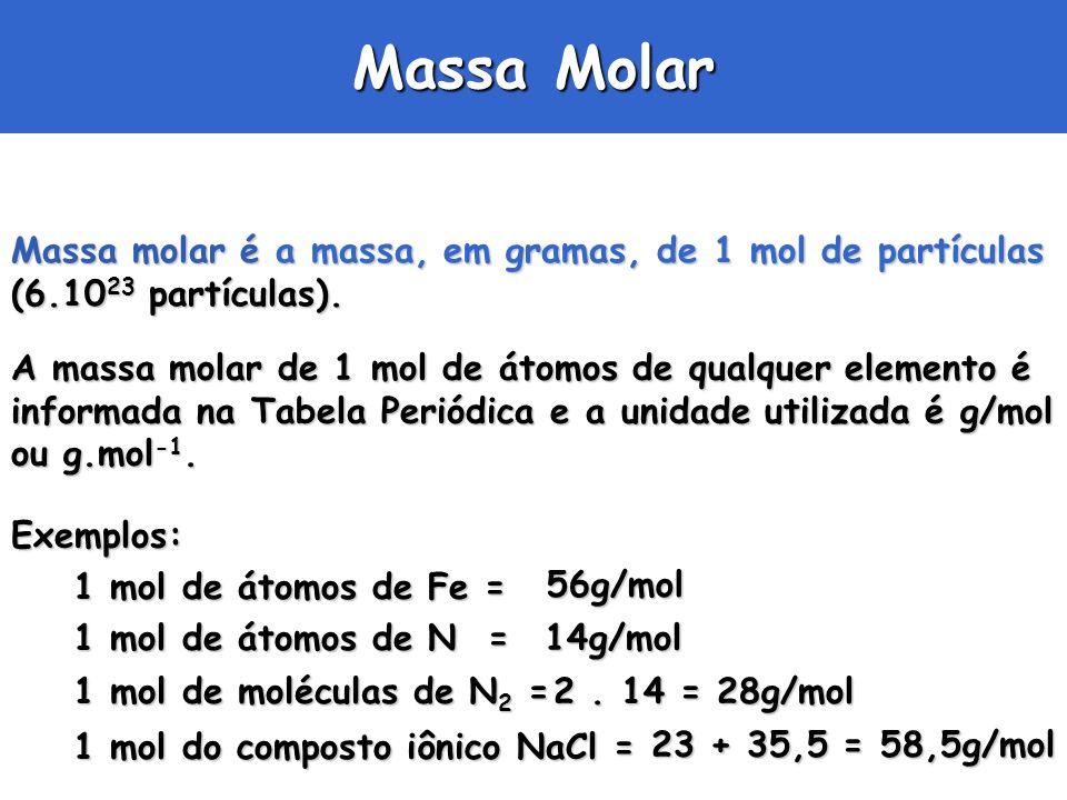 Massa Molar Massa molar é a massa, em gramas, de 1 mol de partículas (6.1023 partículas).