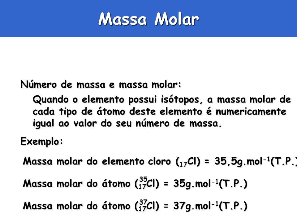 Massa Molar Número de massa e massa molar: