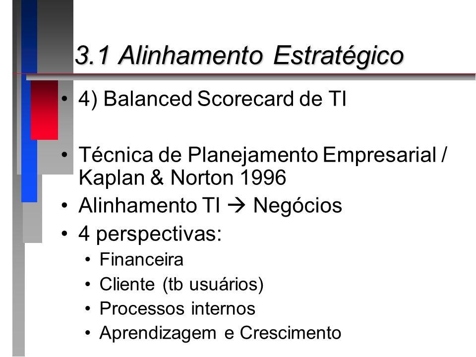 3.1 Alinhamento Estratégico