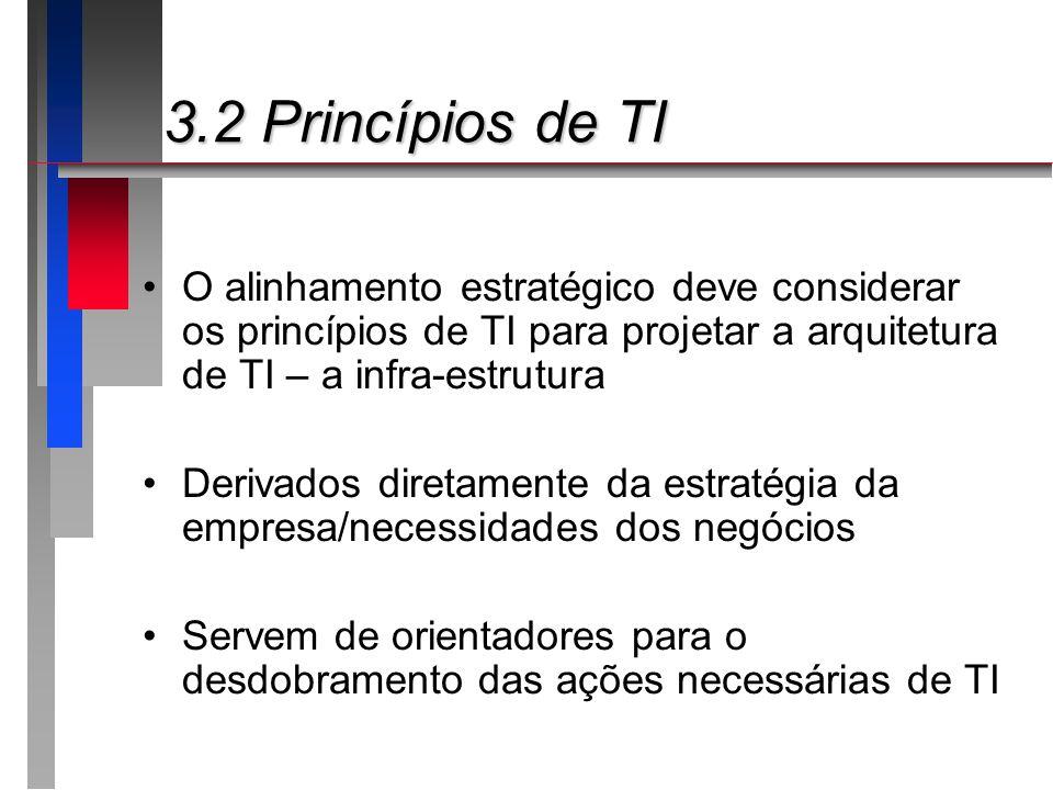 3.2 Princípios de TI O alinhamento estratégico deve considerar os princípios de TI para projetar a arquitetura de TI – a infra-estrutura.