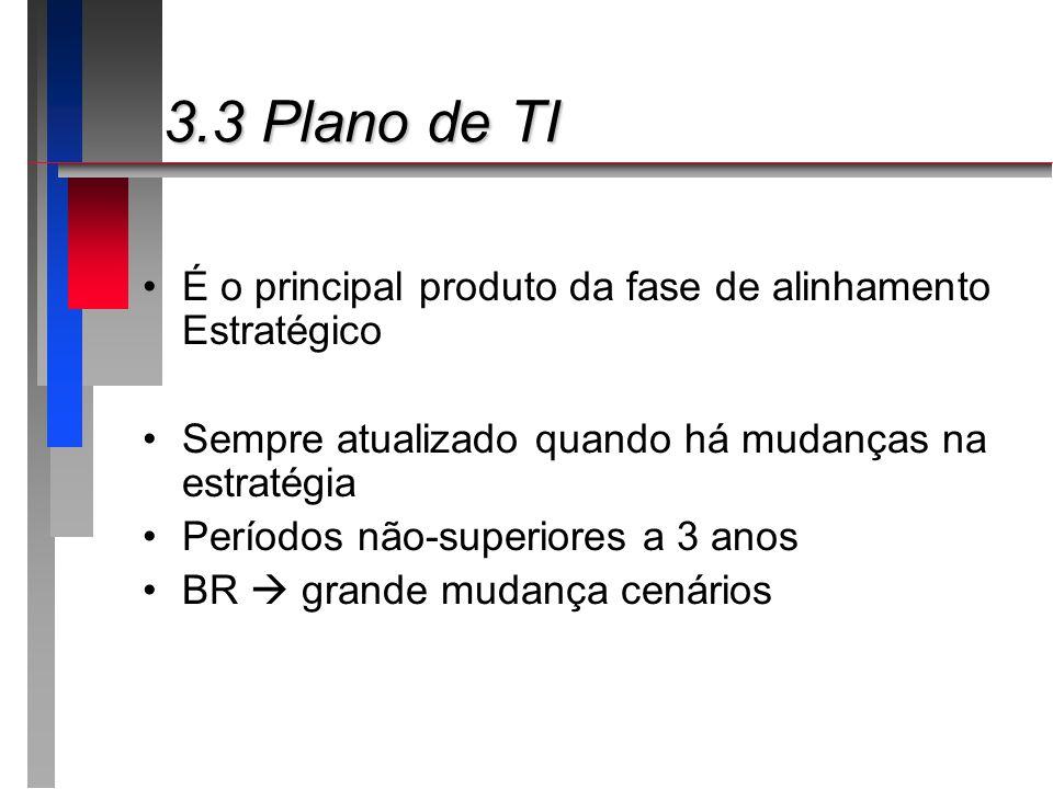 3.3 Plano de TI É o principal produto da fase de alinhamento Estratégico. Sempre atualizado quando há mudanças na estratégia.