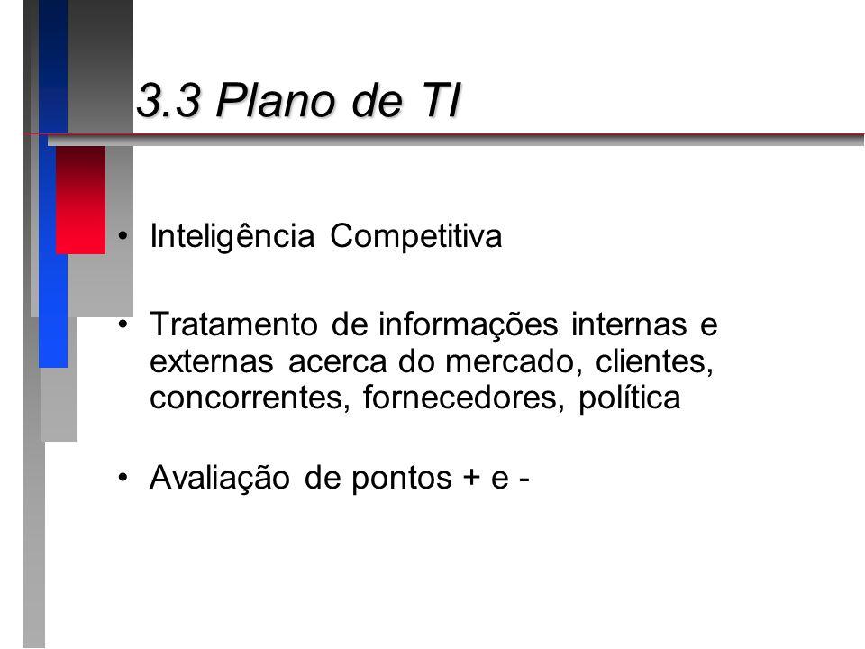 3.3 Plano de TI Inteligência Competitiva