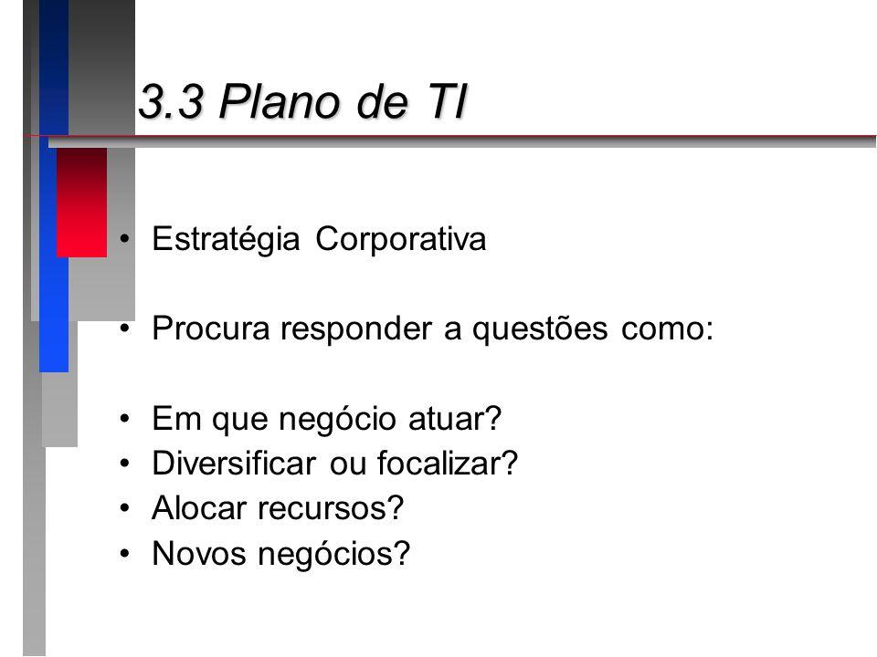 3.3 Plano de TI Estratégia Corporativa