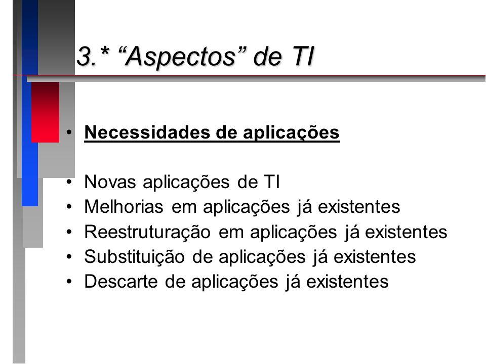 3.* Aspectos de TI Necessidades de aplicações Novas aplicações de TI